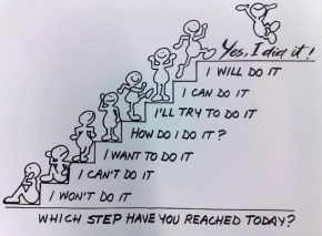 motivation-steps